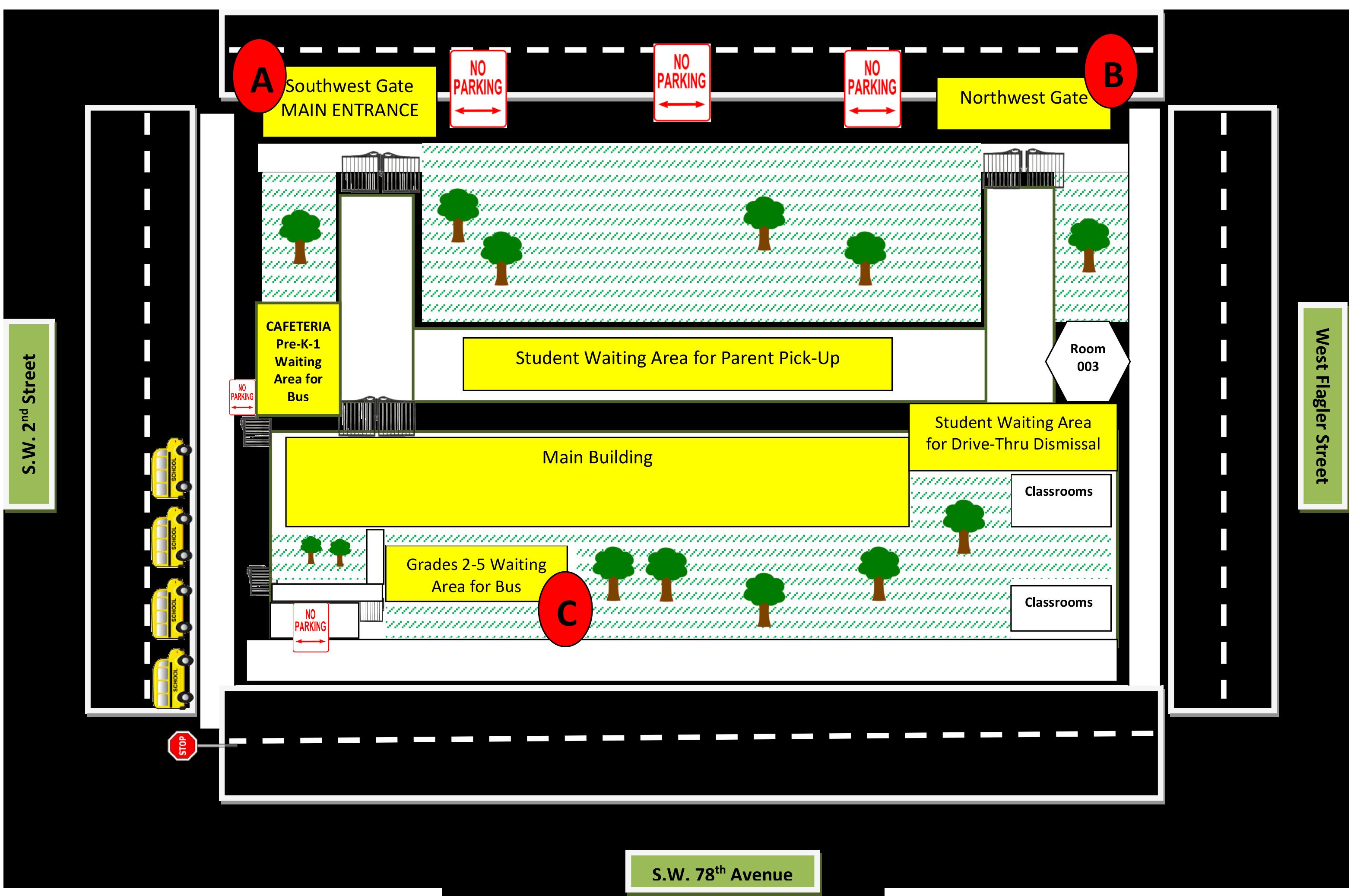 Arrival & Dismissal Map